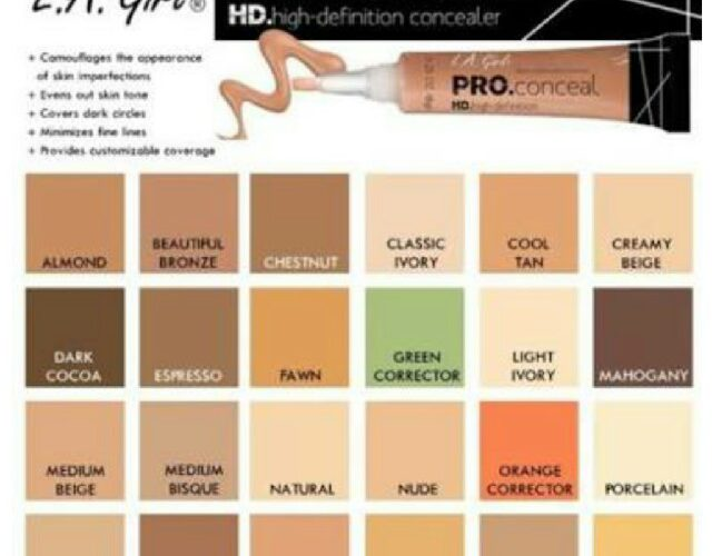 About L A Girl HD Pro Concealer/ Corrector